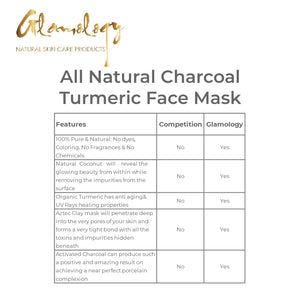 Detoxifying Turmeric Charcoal Mud Mask