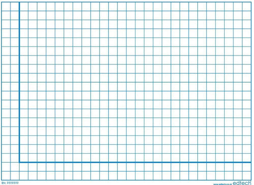 "Inspirational Classrooms 3128104 ""1 st Quadrant Graph Grid"" Write and Wipe Board"