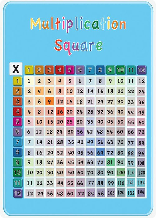 "Inspirational Classrooms 3142506 ""Multiplication Square"" Poster"