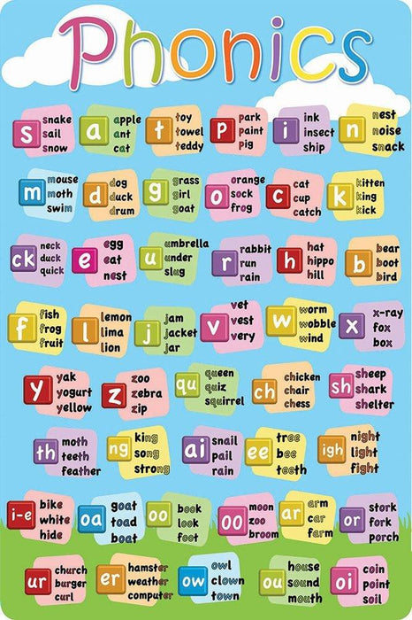 "Inspirational Classrooms 3018504 ""Phonics Poster"" Educational Toy"