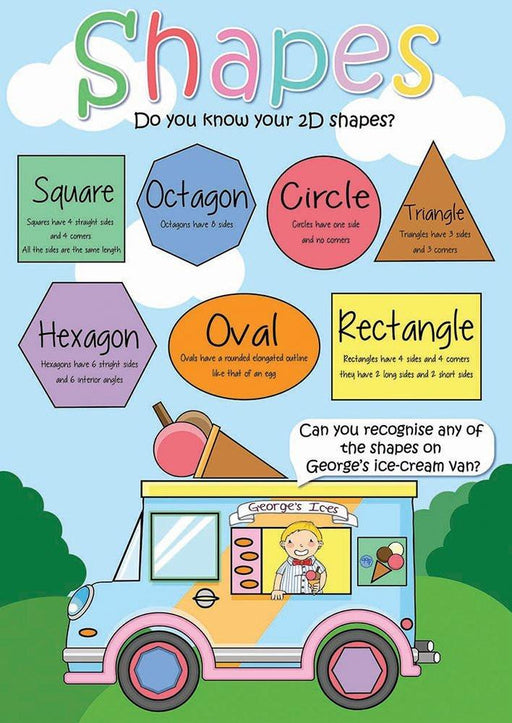 "Inspirational Classrooms 3156404 ""Ice Cream Van Shape"" Poster"