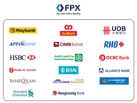 fpx channels list