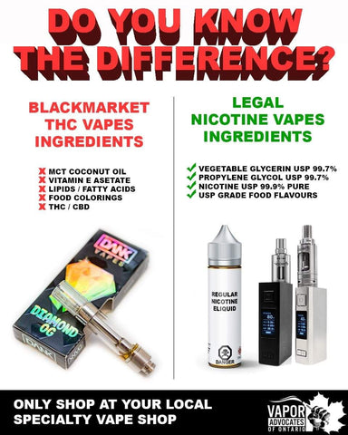 Vitamine E Acetate, Not All E-Liquids are Created Equal!