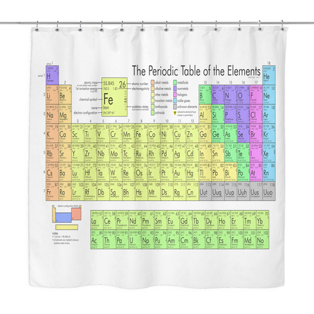 10 Great Scientists Poster (3 Sizes)