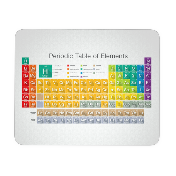 GearLogic - Science Jewelry & Science Shirts | Periodic Table Mousepad