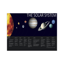 GearLogic - Science Jewelry & Science Shirts | Solar System Minimal Poster (3 sizes)
