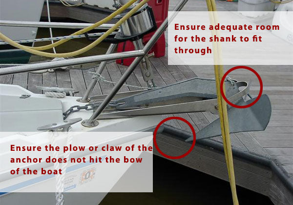 Selecting a Bow Roller Checklist