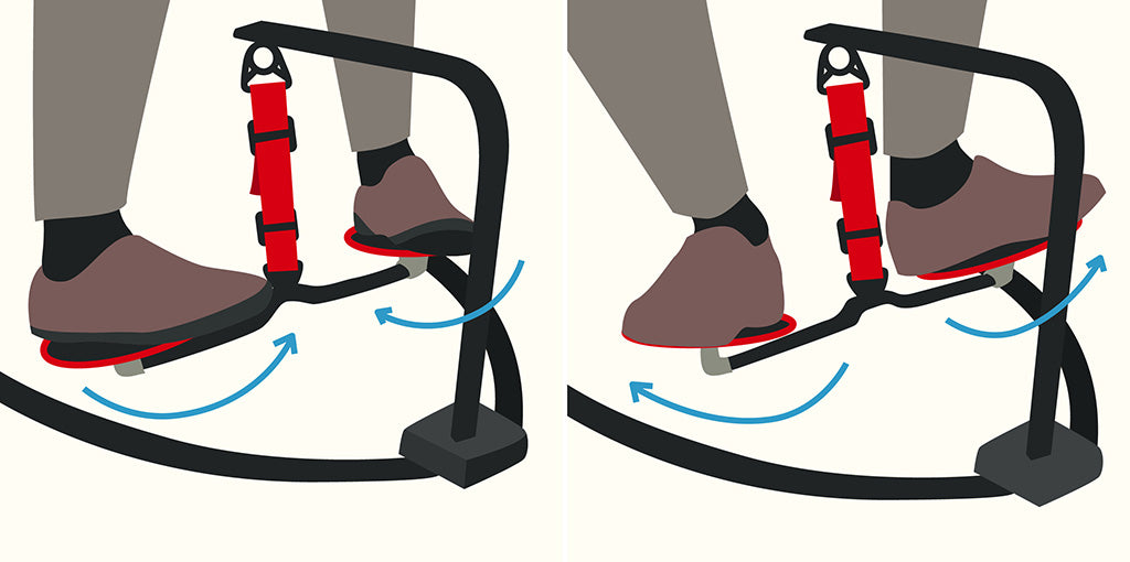 vector graphic illustrating how to do the ankle mover exercise using the hovr leg swing under desk exercise equipment