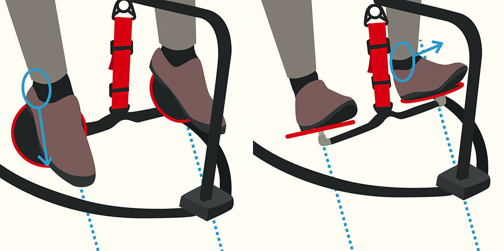 vector graphic illustrating how to use the hovr leg swing under desk exercise equipment