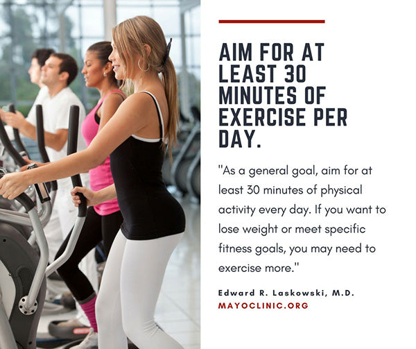 women exercising at the gym with text quote on recommended daily exercise