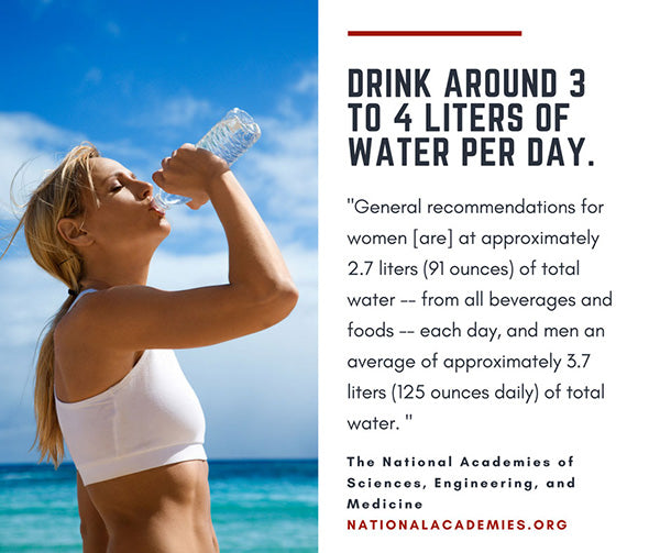 women drinking water with text quote on recommended water intake