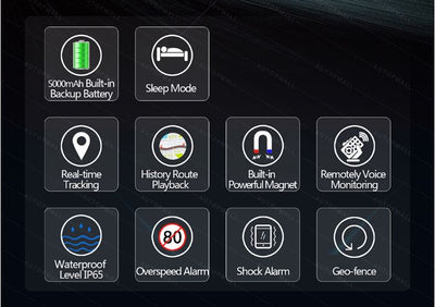 TRACK YOUR CAR OR BIKE,  Anti-Theft or Car Locator