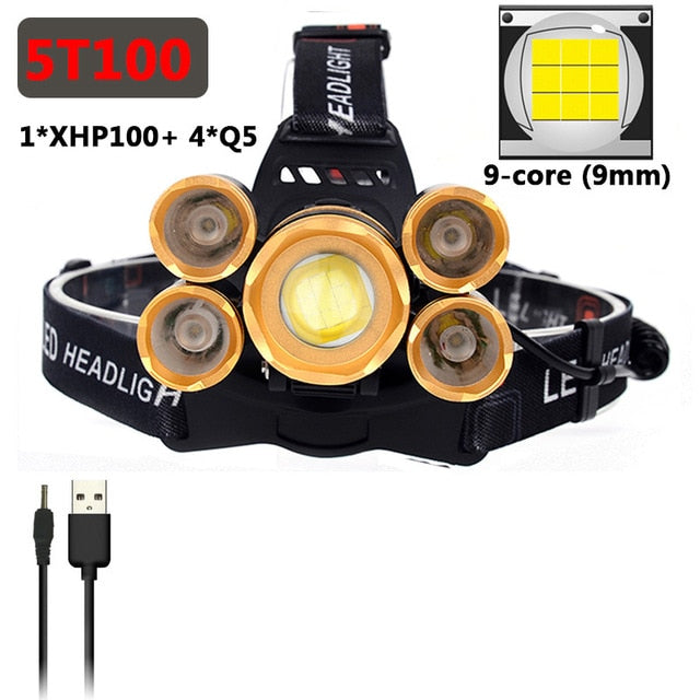 XHP100 9-Core The Most Brightest Powerful Led Headlamp Zoomable Headlight Sensor Switch Use 18650 Battery Head Flashlight Lamp