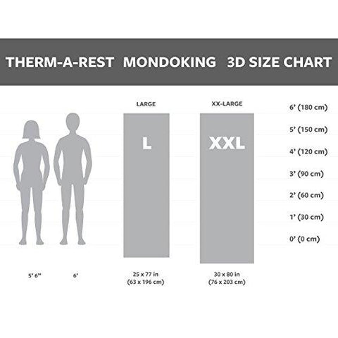 Image of Therm-A-Rest MondoKing 3D Self-Inflating Foam Camping Mattress