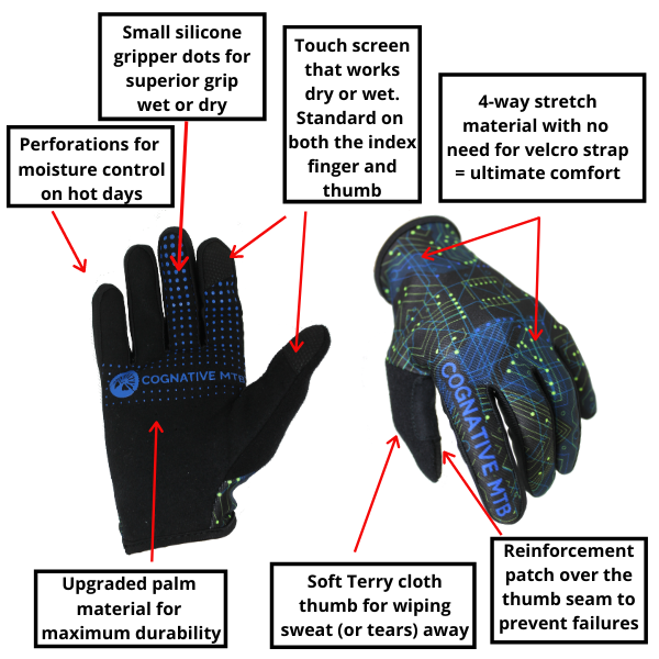 Cognative MTB Motherboard Glove Data Points