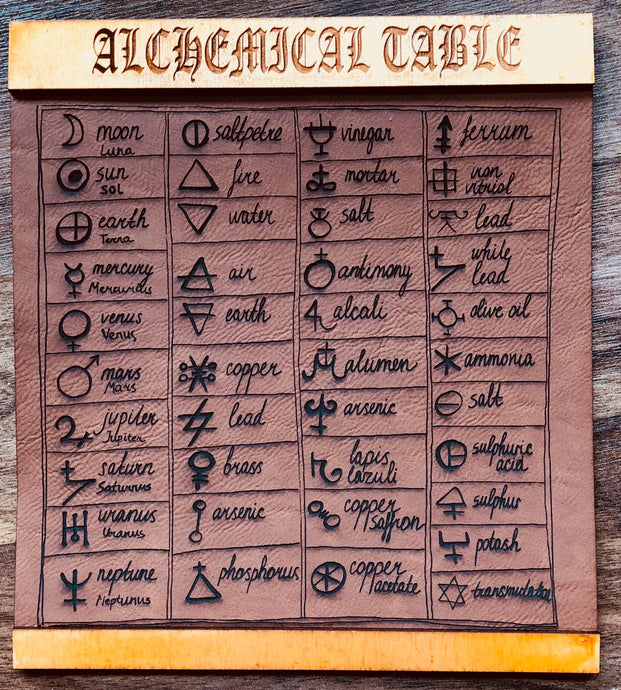 Alchemical Table Wall Chart - Little Gems Metaphysical Store
