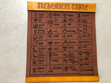 Load image into Gallery viewer, Alchemical Table Wall Chart - Little Gems Metaphysical Store