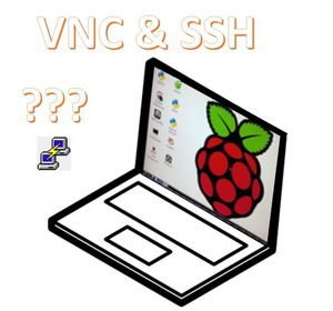 How to connect a new Raspberry Pi to your Laptop without a screen