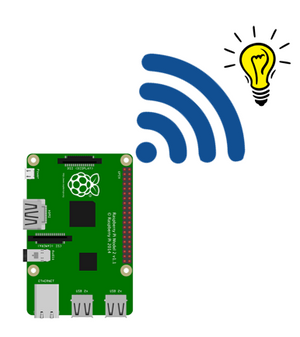 Wireless Communication In Raspberry Pi