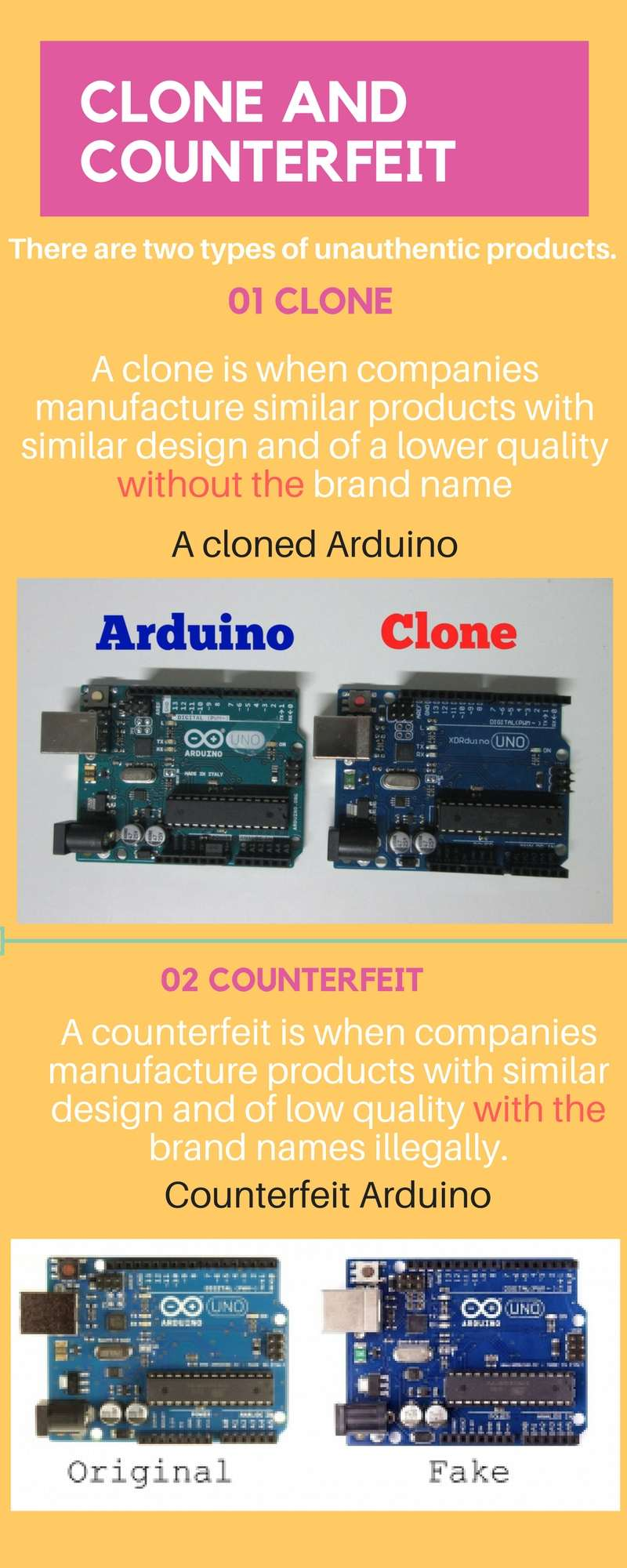 counterfit-clone-infographic