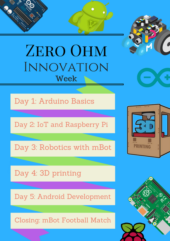 Innovation Week Workshops Zero Ohm Training Center