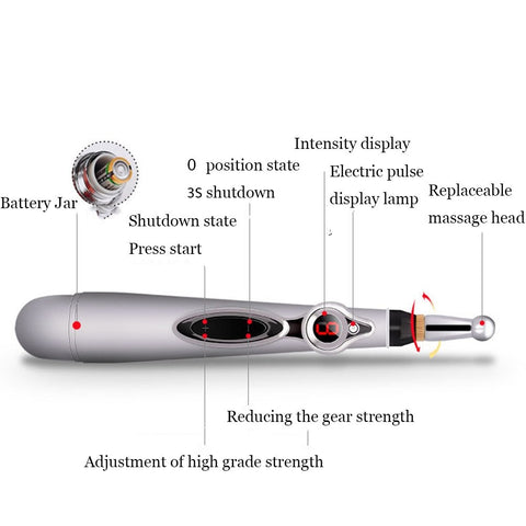 Image of TheraPen Electronic Acupuncture Pen