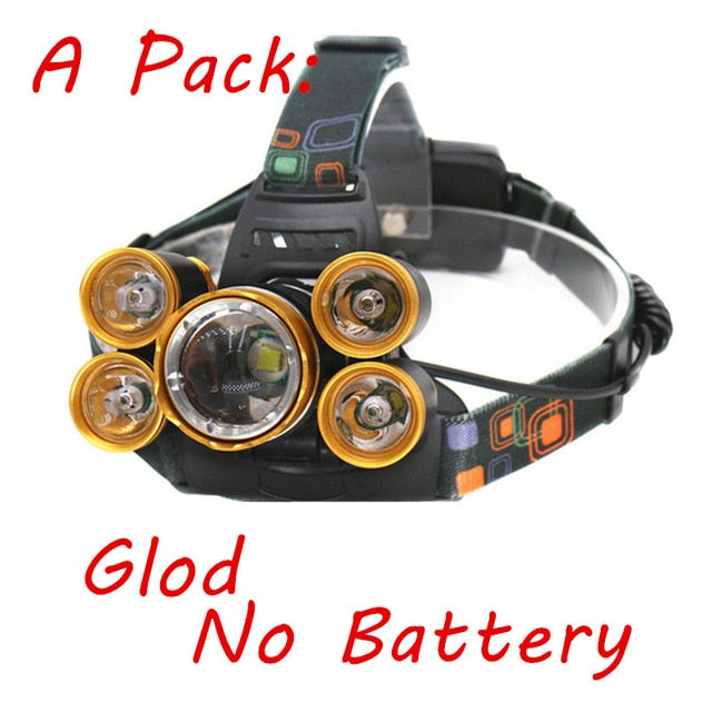 Rechargeable 20000lm Zoomable Headlight