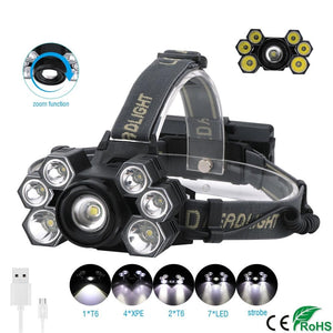 LED HeadLamp 5-Mode Zoomable Headlight