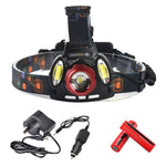5000LM LED Headlight Zoomable Flashlight