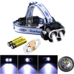 Super Bright 2 LED Headlamp 5 Modes