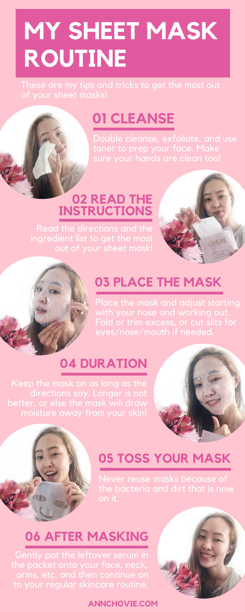 Sheet masks infographic