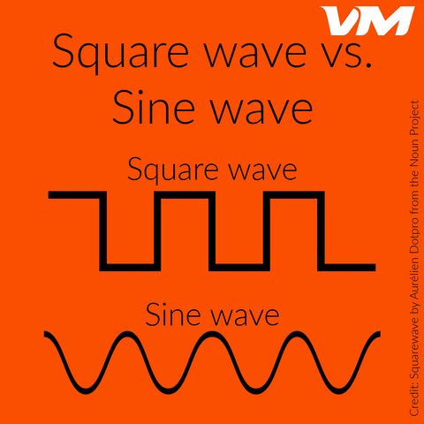 Square wave vs. sine wave controller infographic
