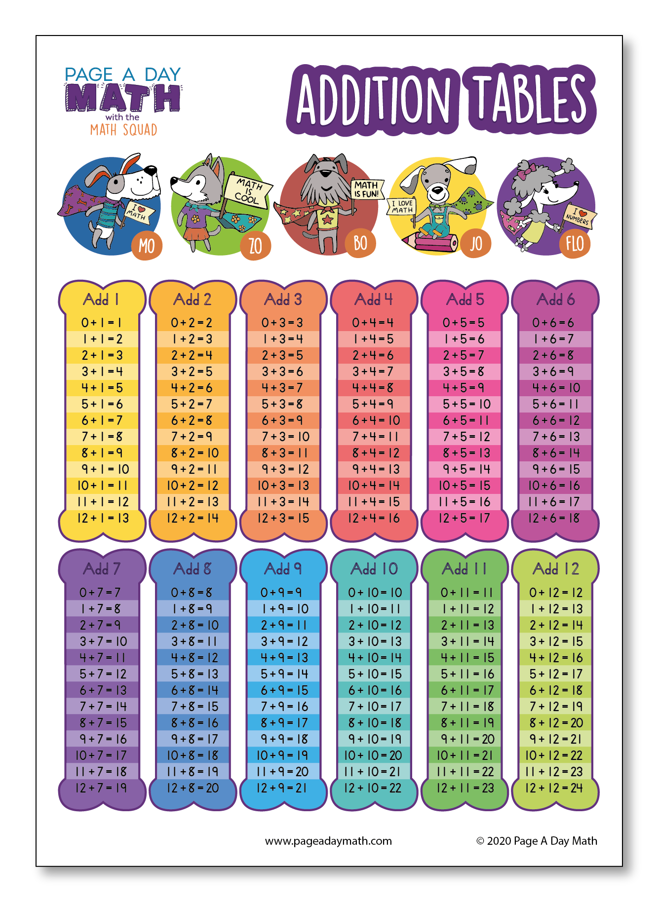 Addition Table Addition Chart Addition Activity Stickers Page A Day Math