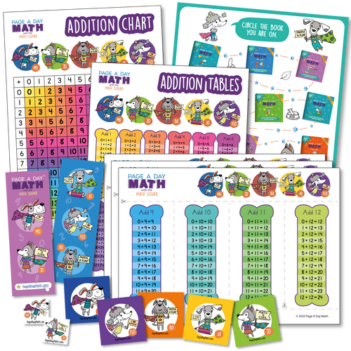 Addition Table, Addition Chart, Addition Activity, Stickers
