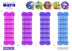 Division Tables | Division Bookmarks Activity | Division Facts Dividing by 1-12 (Printable)