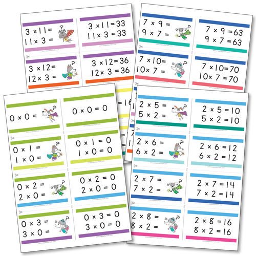 Multiplication Flashcards | Multiplication Facts up to 12x12=144
