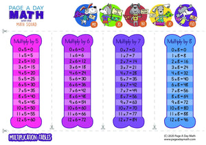 Multiplication Table + Multiplication Chart + Multiplication Activity | Multiplication Facts, Multiplying by 0-12 | Printables