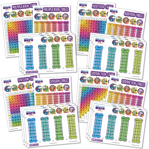 BUNDLE | Math Tables + Math Charts + Math Activities | Laminated or as Printables