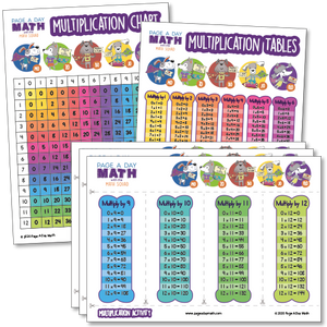 Multiplication Table + Multiplication Chart + Multiplication Activity  | Laminated or Printables