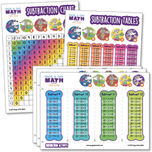 Load image into Gallery viewer, Subtraction Table + Subtraction Chart + Subtraction Activity | Printed or as Printables