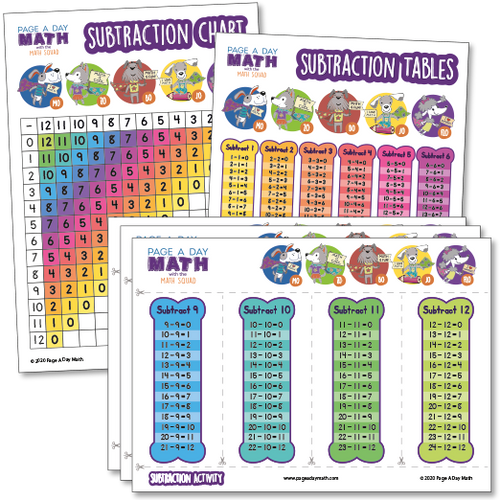 Subtraction Table + Subtraction Chart + Subtraction Activity | Laminated or as Printables
