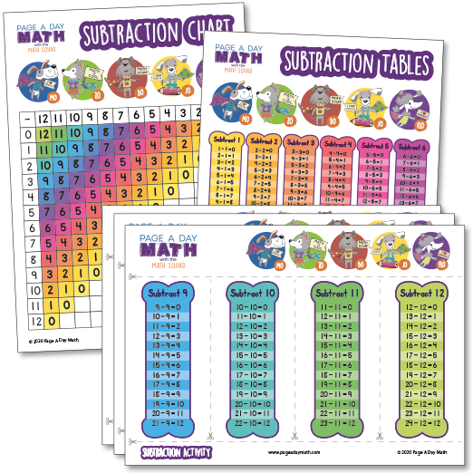 Subtraction Table + Subtraction Chart + Subtraction Activity | Laminated or Printables