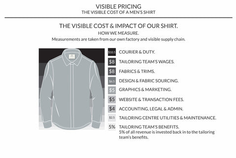 Visible Costs | Fair Trade Clothing | Visible Clothing