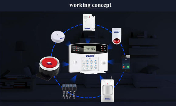 Wireless GSM Alarm Keypad