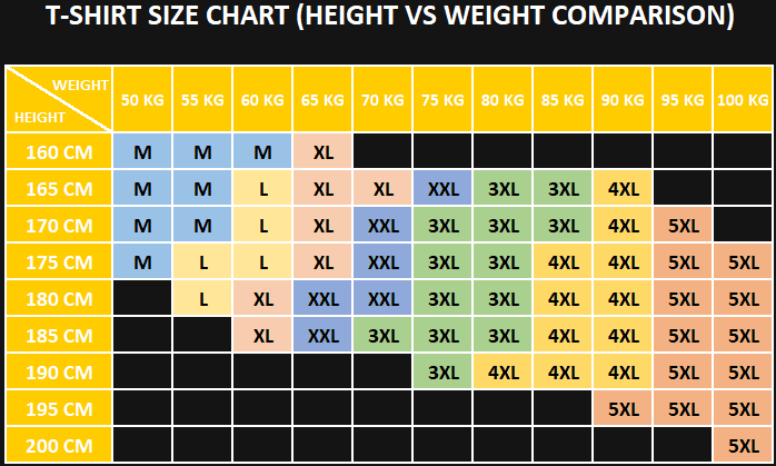 tiger-printed-tshirt-height-vs-weight-size-chart