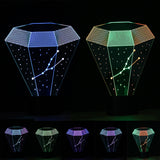 Hot Sale New Invention 3D Constellation Cancer LED Night Light Mixed Color RGB Lamp Child Baby Kids Sleeping Bedroom Decor Gifts - LightBalance.co