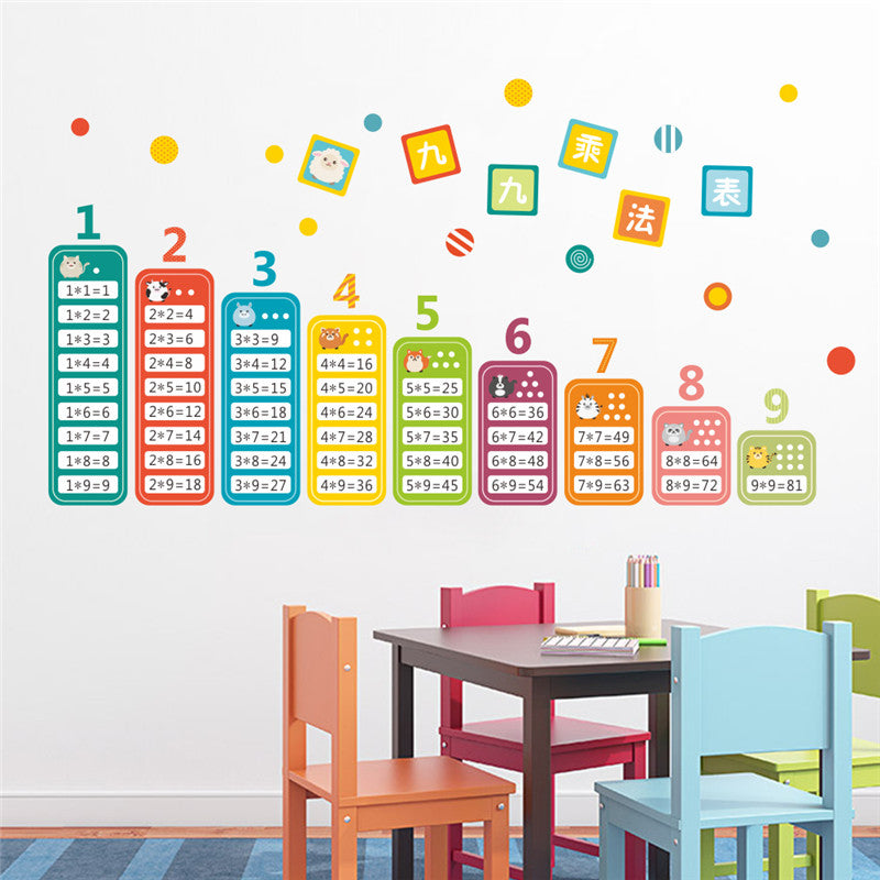Cartoon Children 99 Multiplication Table Math Toy Wall Stickers ...