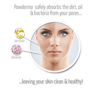 Powderma safely absorbs dirt, oil and bacteria to clear up acne