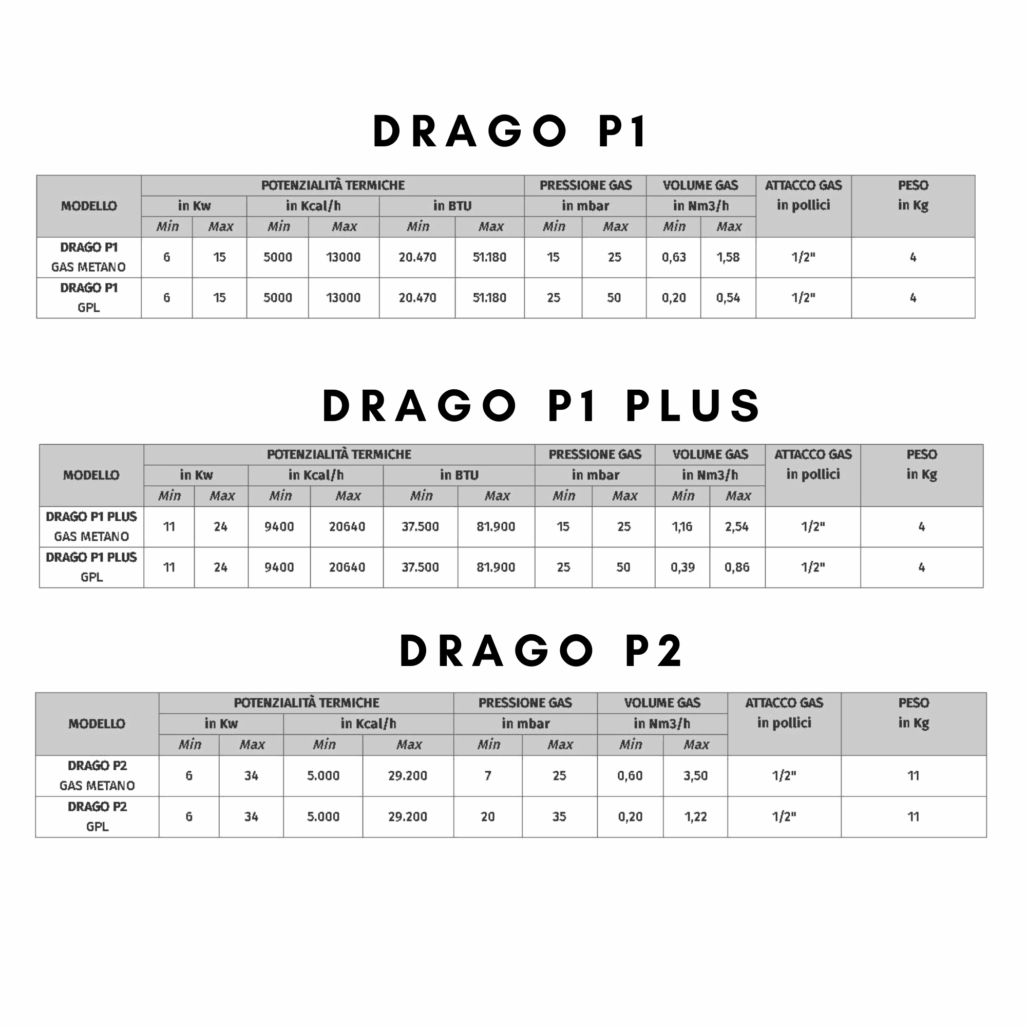 Tudor Model - Pizza oven - Dome Ovens®