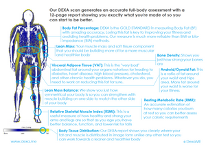 Dexa Body Composition DexaME infographics scan